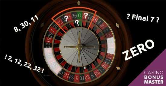 Best Roulette Strategy