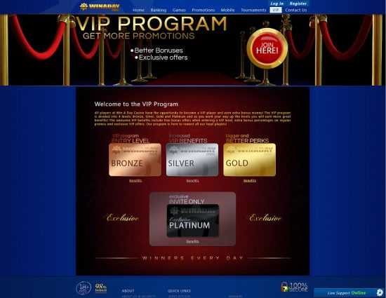 Winaday Casino VIP Program