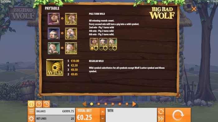 Big Bad Wolf Paytable