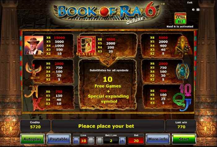 Book Of Ra Deluxe 6 Paytable