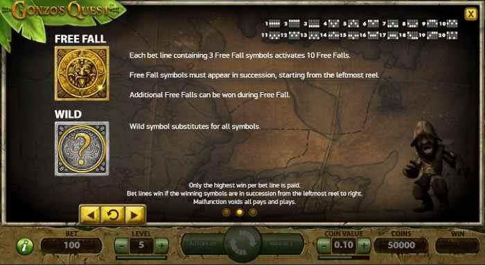 Gonzo's Quest Bonus Info