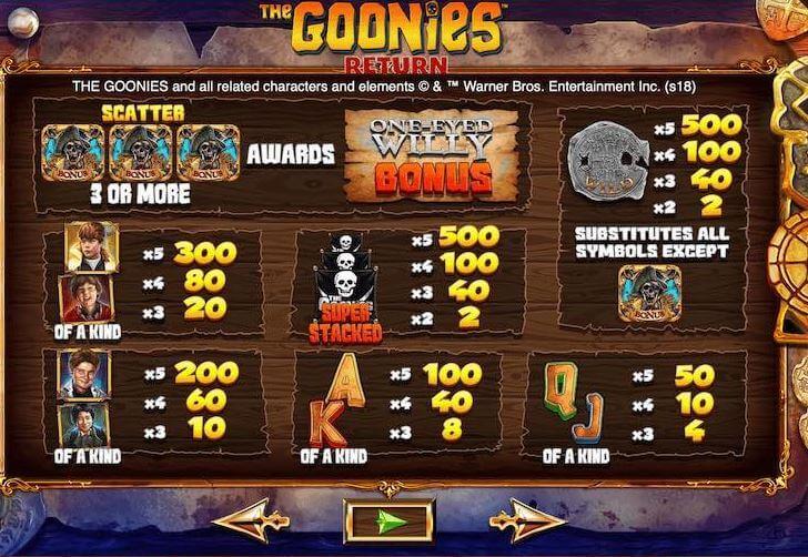 The Goonies Return Paytable